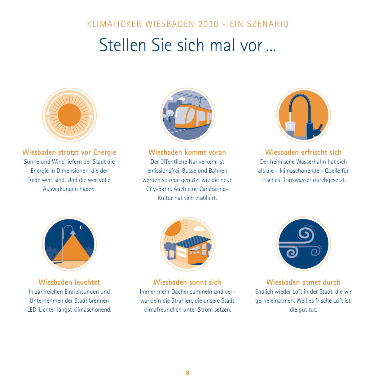 Klimaschutz-Broschüre